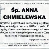 Ś.P. Anna Chmielewska 02.06.2018r. Lwówek Śląski
